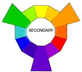 color-wheel-secondary